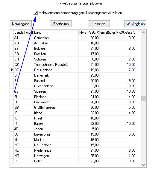 Mehrwertsteuer-Sätze
